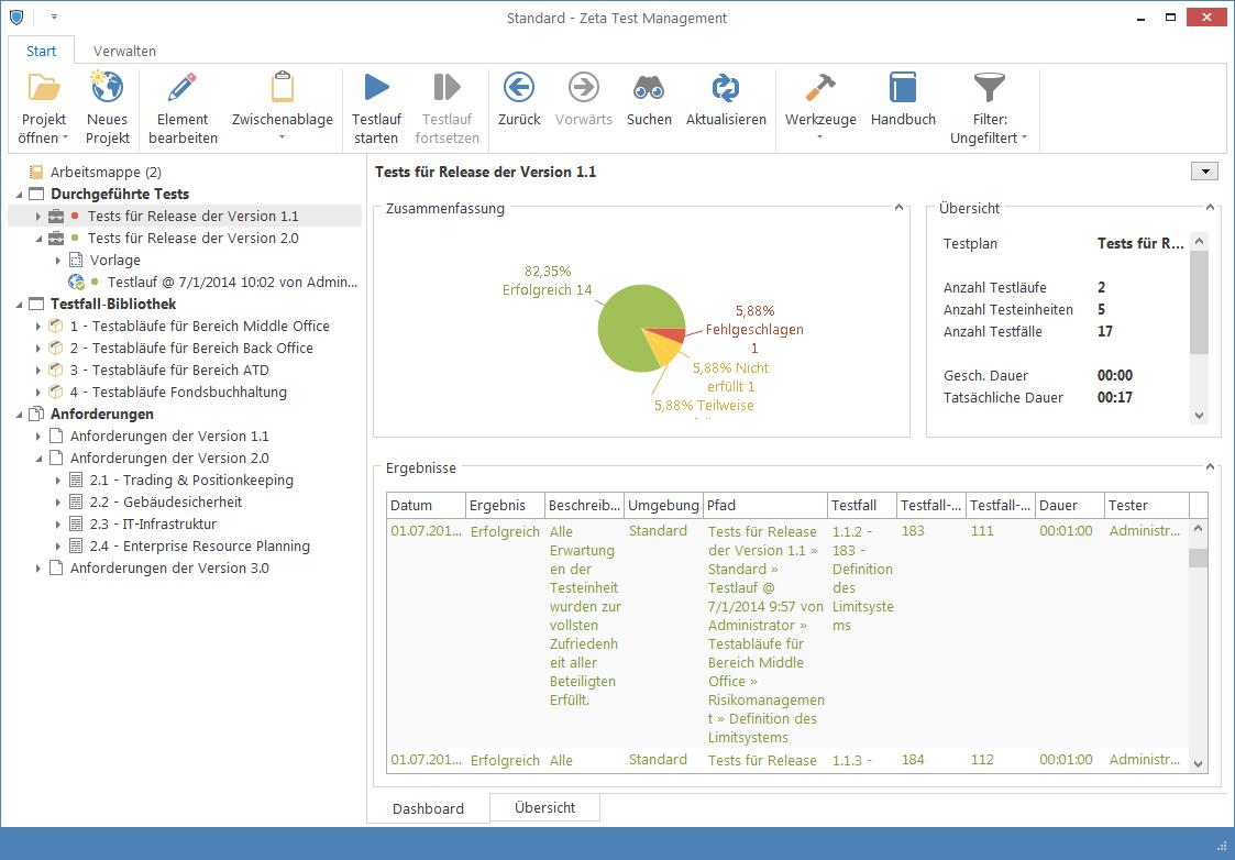 Anforderungsmanagement mit günstiger, ausgereifter Windows-Anwendung